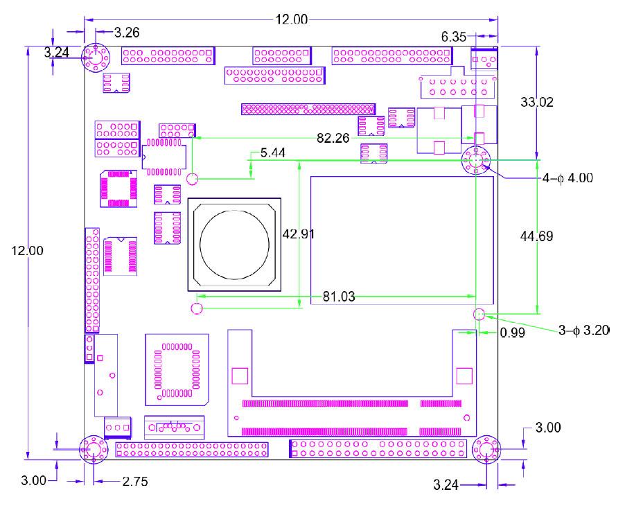 Embedded Computer Form Factors(Q7,ETX,Com Express,NANO-ITX,MINI ...